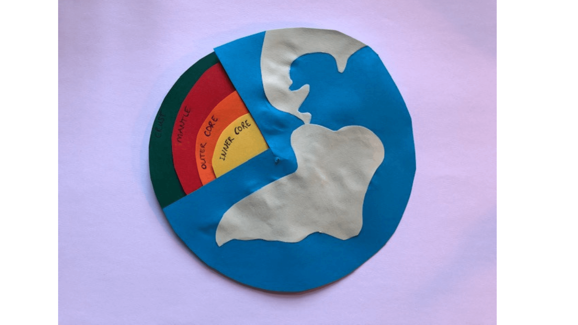 layers of the earth paper craft activity