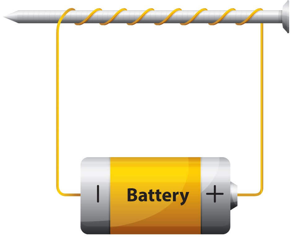 An Electromagnet Experiment For Kids