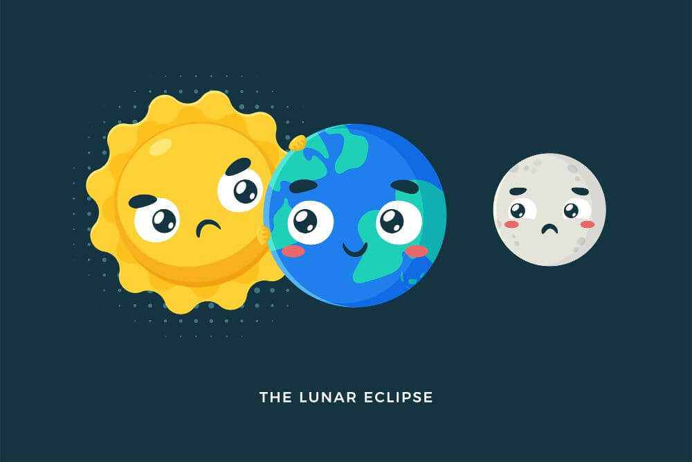 What Is a Lunar Eclipse for kids